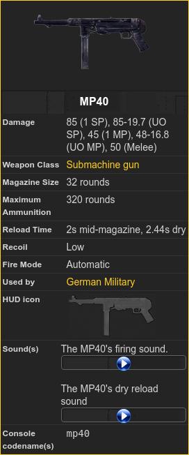 Callofduty - MP40 - PI