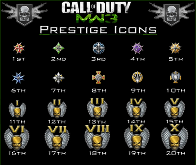 Prestige1-20MW3