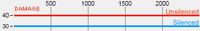 LMG Stats MW2 1