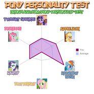 My test 0001