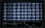 Declining stock values Black Tuesday MW3