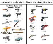 Personal Pvt. Trueblood AK-47 and Glock Identification