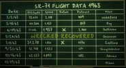 640px-SR-71 Flight Data