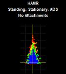 HAMR Recoil Plot Standing Stationary