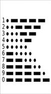 Morse Code Guide IW