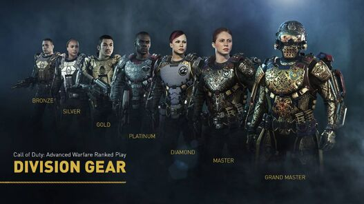 Division Gear AW