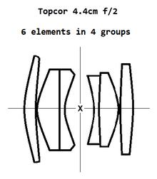 Topcor 4.4cm f2