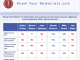 United States Democratic Party