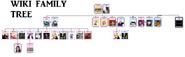 Wiki Family Tree version 4.2