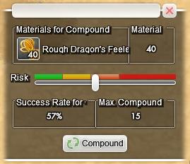 Riskycompound