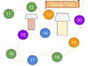 Candy Town (LDWUL)