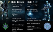 Halo facts