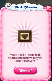 Dark Chocolate introduction