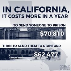 California yearly prison cost versus yearly Stanford cost