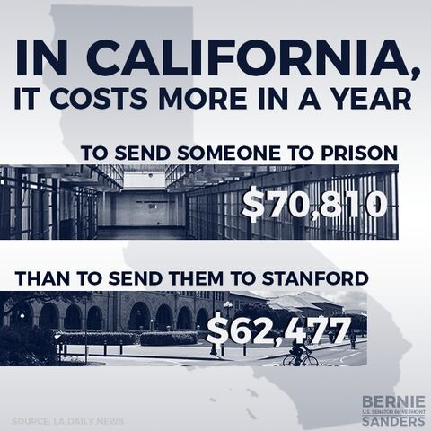 File:California yearly prison cost versus yearly Stanford cost.jpg