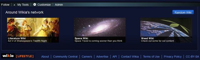 File:Spotlighted wikis.jpg