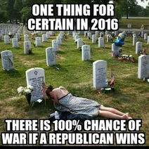 100% chance of war if Republican wins