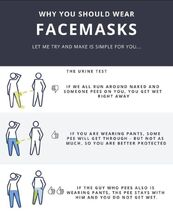 Why you should wear face masks. The urine test