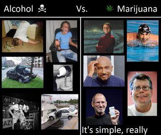 Alcohol versus marijuana. Many photos