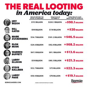 The real looting