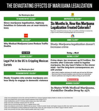 Cannabis is safer | WeedWiki | FANDOM powered by Wikia