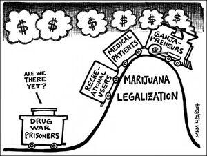 Drug war prisoners