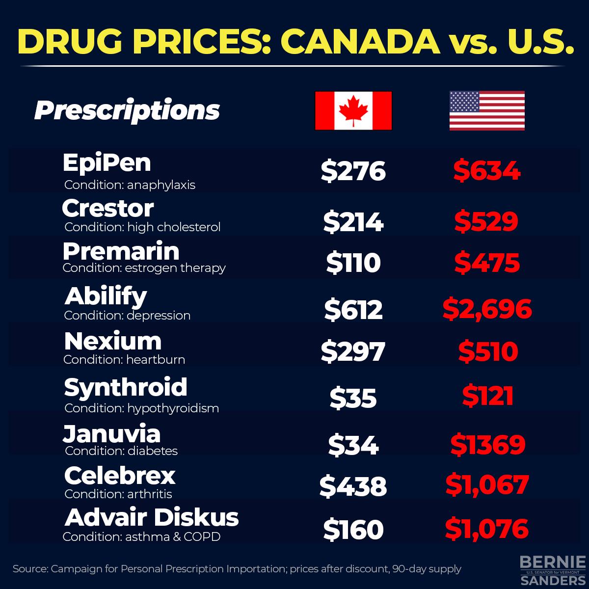 Canada Versus Usa Png