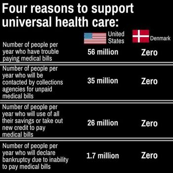 4 reasons to support universal healthcare