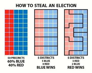 Gerrymandering. How to steal an election