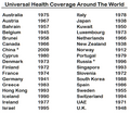 Universal health coverage around the world.png