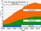 Drug war charts and maps