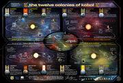 Quantum Mechanix The Twelve Colonies of Kobol