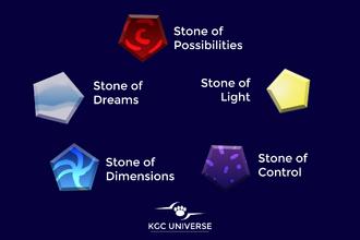 Stones of the cosmos diagram 1