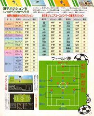 Famitsu Issue 0049 May 20 1988 J 0026