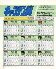 Famitsu Issue 0049 May 20 1988 J 0023