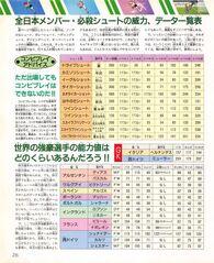 Famitsu Issue 0049 May 20 1988 J 0025