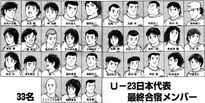 Olympic Japan 33 candidates