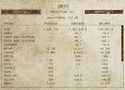 Orth Statistics