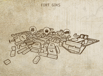 FortGoks