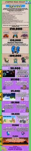 StarCrafts Mod Stretch Goals