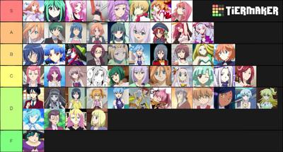 Vanguard girls tier list