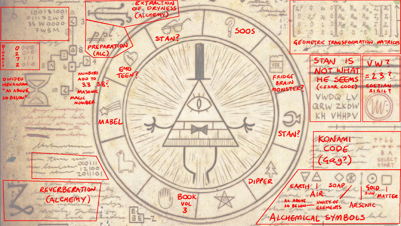 Image Gravity Falls Opening Titles Easter Eggs Decoded 1280x720 Egg Circuit Will Makes Things