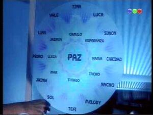 CirculodeproteccionPaz