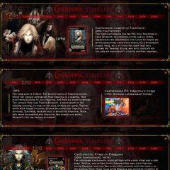 Castlevania Xtreme Desktop, 2005.