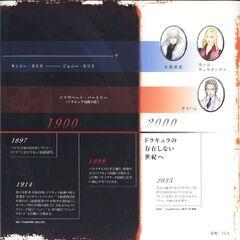 Castlevania: Akatsuki no Minuet Artbook. segunda parte, 2003.