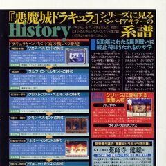 Dengeki Nintendo 64, 1999 vol.2.
