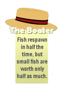 Theboater