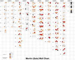 Menhir (Solo) Wall Chart