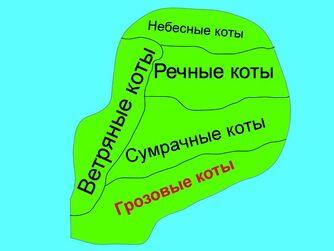 Карта Грозы