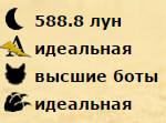 Боты-0